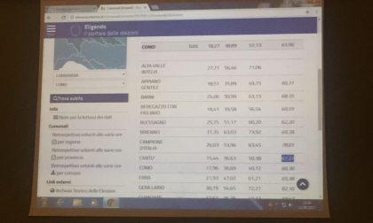 Elezioni a Cantù: concluso lo spoglio, è ballottaggio