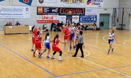Basket femminile al via un'ampia indagine sul settore rosa regionale